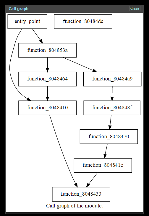 20160410_RetargetableDecompiler_fig4.png