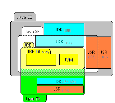 Java_Platforms.png