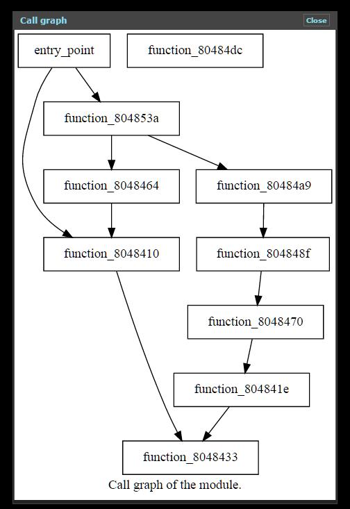 オンラインサービスの逆アセンブラ Retargetable Decompiler が